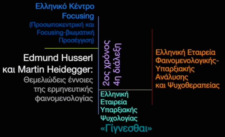 Γιώργος Ξηροπαΐδης – Ερμηνευτική Φαινομενολογία – Μέρος 7ο και 8ο